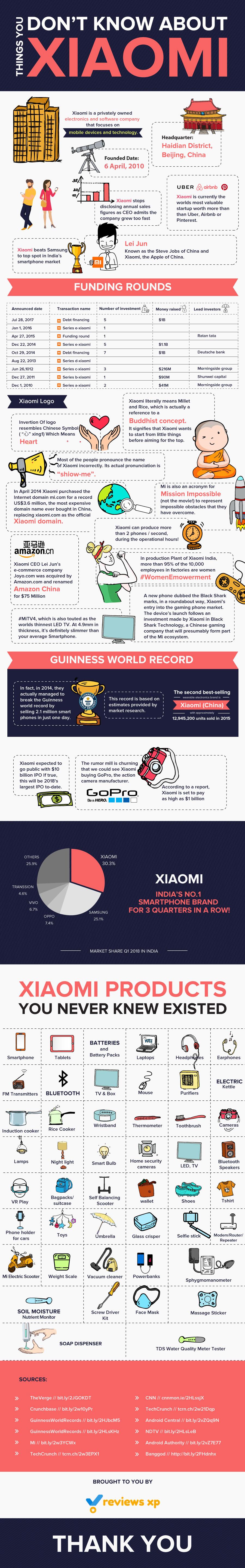 Xiaomi infographic