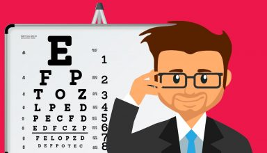 Best eye hospitals in jaipur