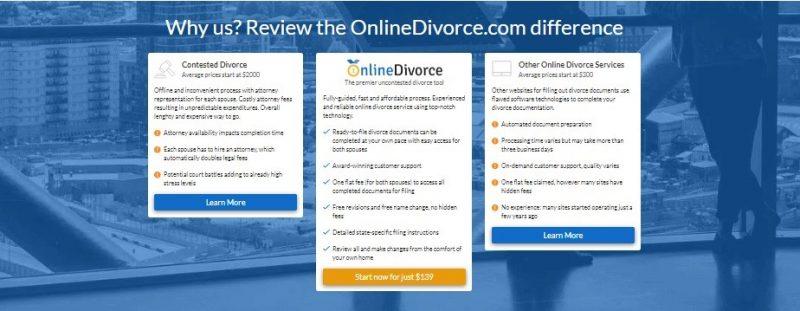 How Can OnlineDivorce.com Help You