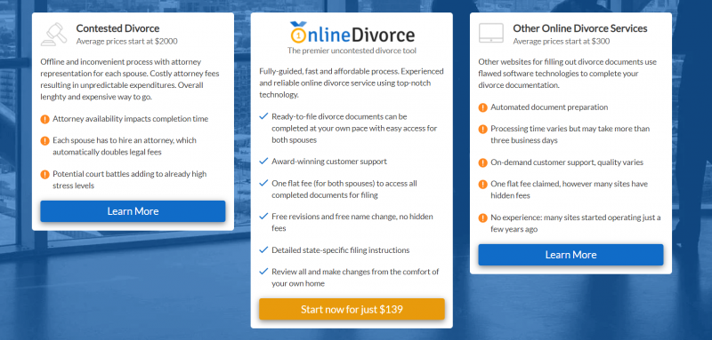 How Much Does It Cost to Use OnlineDivorce