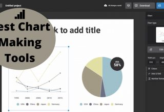 Best Chart Making Tools