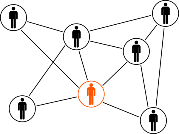 Leverage existing audiences on the platform