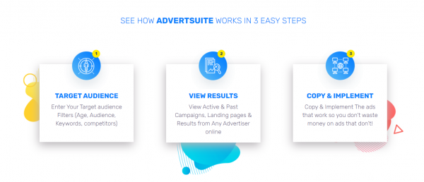 What is Advertsuite