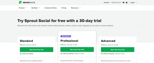 Sprout Social: Alternatives To Hypeauditor